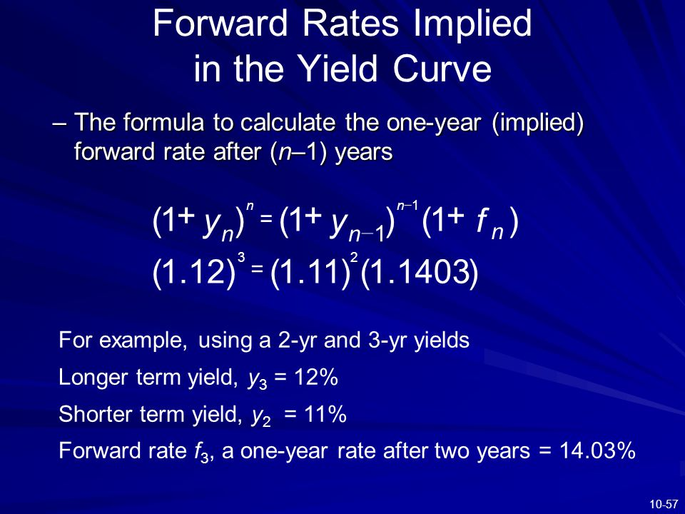 10-57 Forward Rates Implied in the Yield Curve )1403.1()11.1()12.1( )1()1()1( 23 1 1 = – = +++ – fyy n nn nn For example, using a 2-yr and 3-yr yields