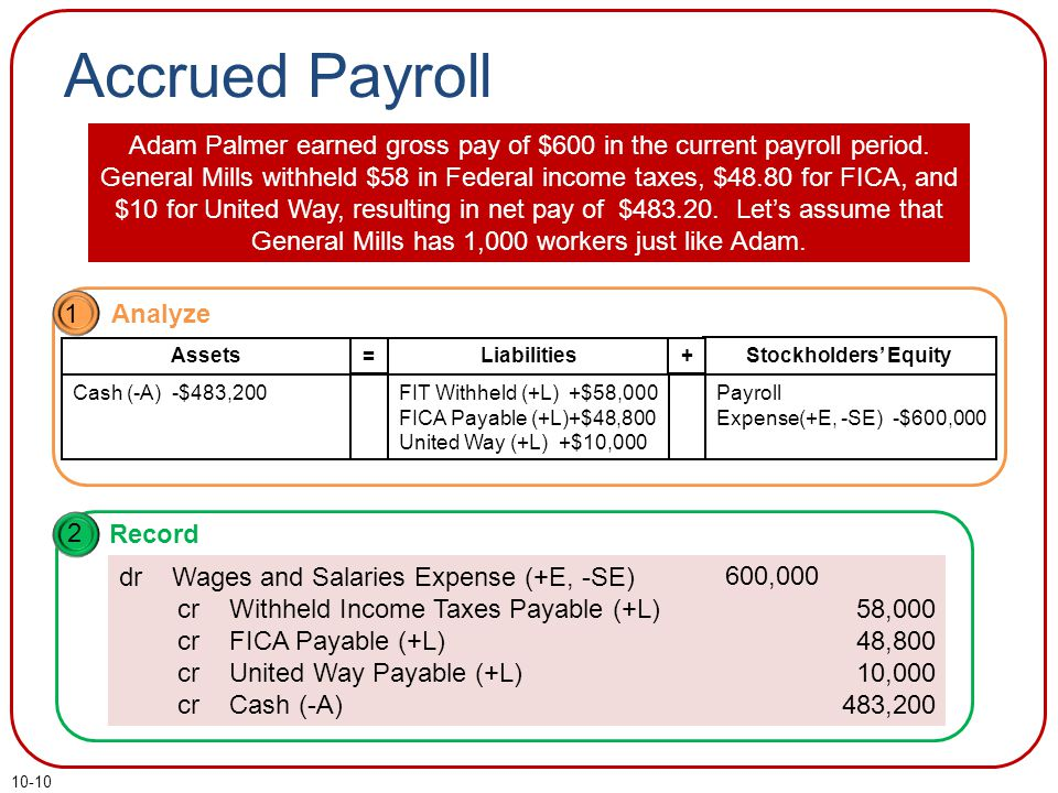 10-10 Accrued Payroll Adam Palmer earned gross pay of $600 in the current payroll period.