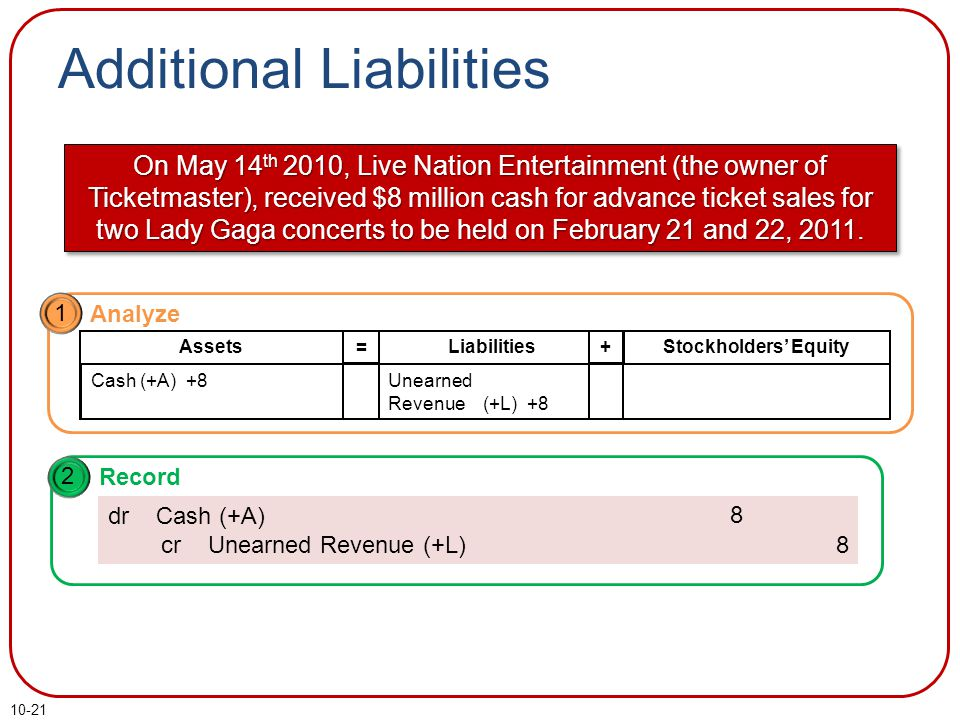 10-21 Additional Liabilities On May 14 th 2010, Live Nation Entertainment (the owner of Ticketmaster), received $8 million cash for advance ticket sales for two Lady Gaga concerts to be held on February 21 and 22, 2011.