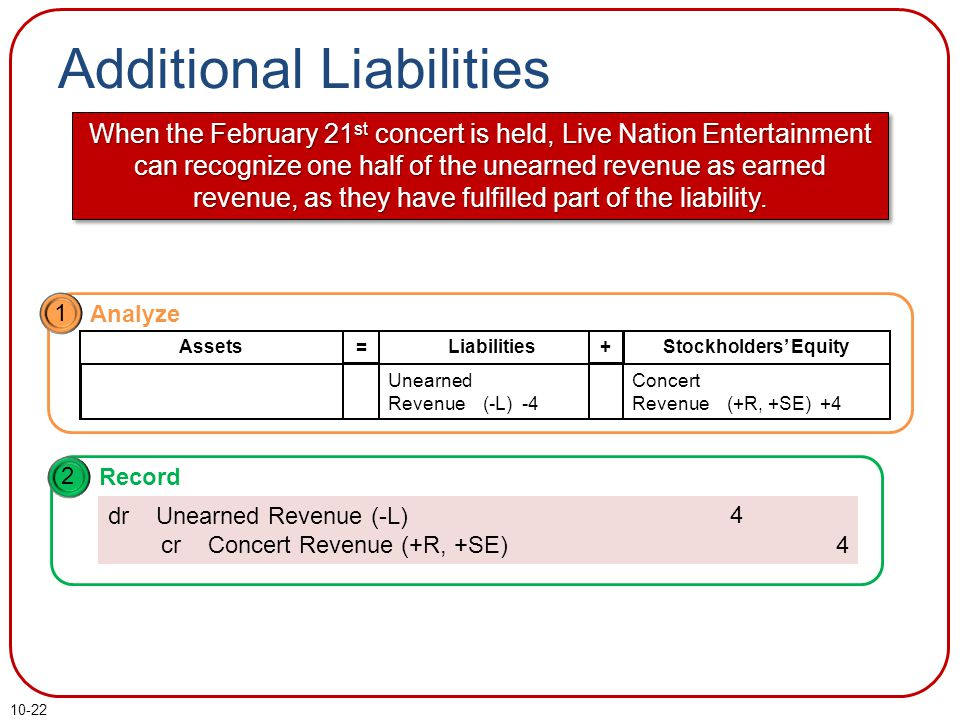 10-22 Additional Liabilities When the February 21 st concert is held, Live Nation Entertainment can recognize one half of the unearned revenue as earned revenue, as they have fulfilled part of the liability.