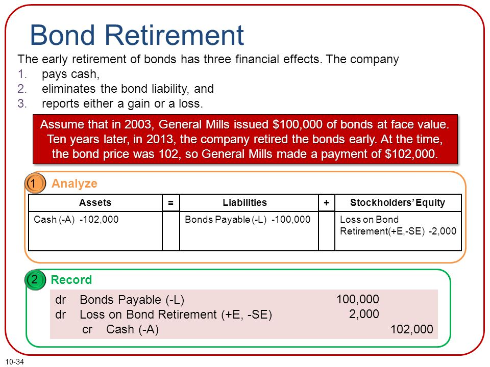 10-34 Assume that in 2003, General Mills issued $100,000 of bonds at face value.