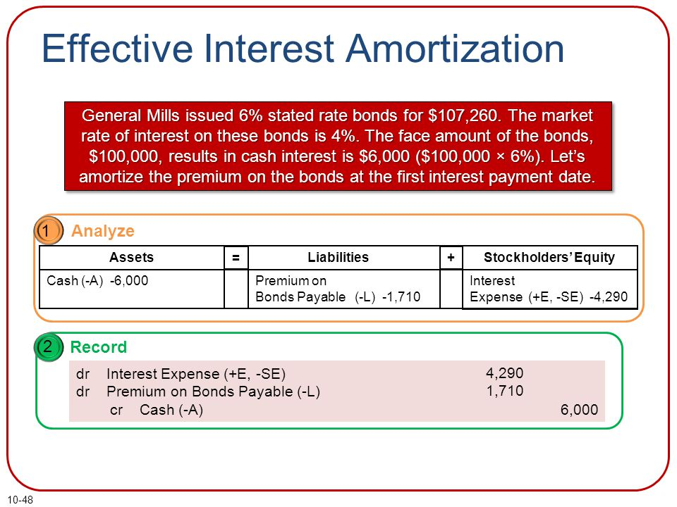 10-48 Interest (I) = Principal (P) × Rate (R) × Time (T) Interest Expense = Carrying Value × Market Rate × n/12 $4,290 = $107,260 × 4% × 12/12 Cash Interest $ 6,000 Effective Interest 4,290 Amortization of Premium $1,710 Cash Interest $ 6,000 Effective Interest 4,290 Amortization of Premium $1,710 Effective Interest Amortization General Mills issued 6% stated rate bonds for $107,260.