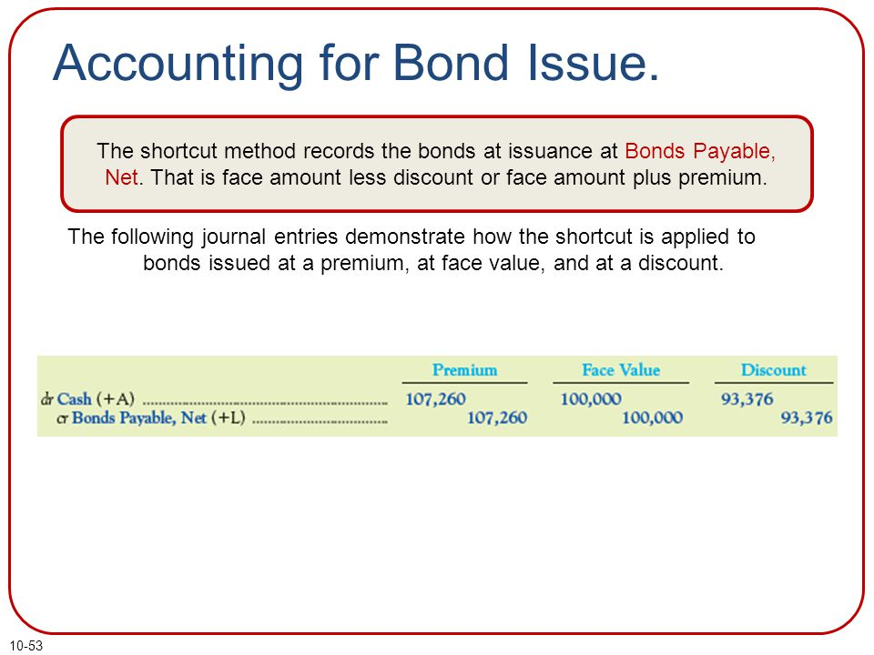10-53 Accounting for Bond Issue.