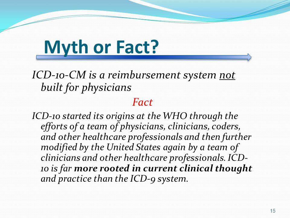 Myth or Fact.