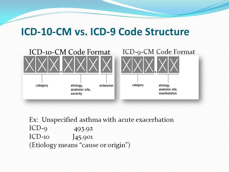 ICD-10-CM vs.