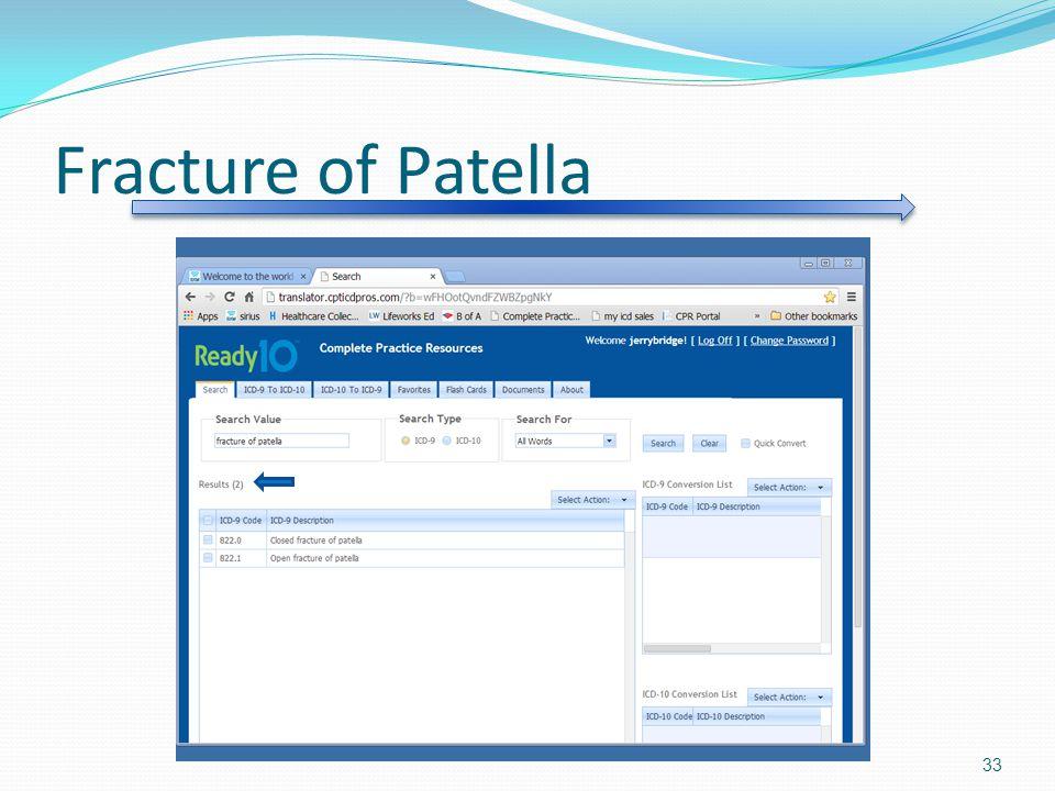 Fracture of Patella 33