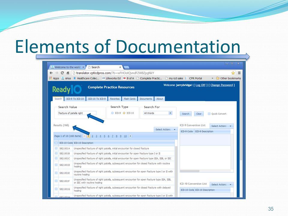 Elements of Documentation 35
