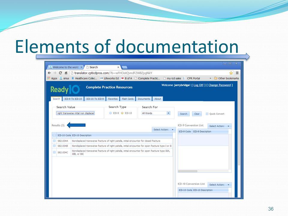 Elements of documentation 36