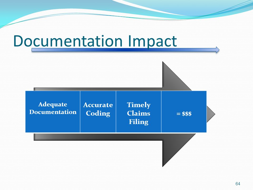Documentation Impact Adequate Documentation Accurate Coding Timely Claims Filing = $$$ 64