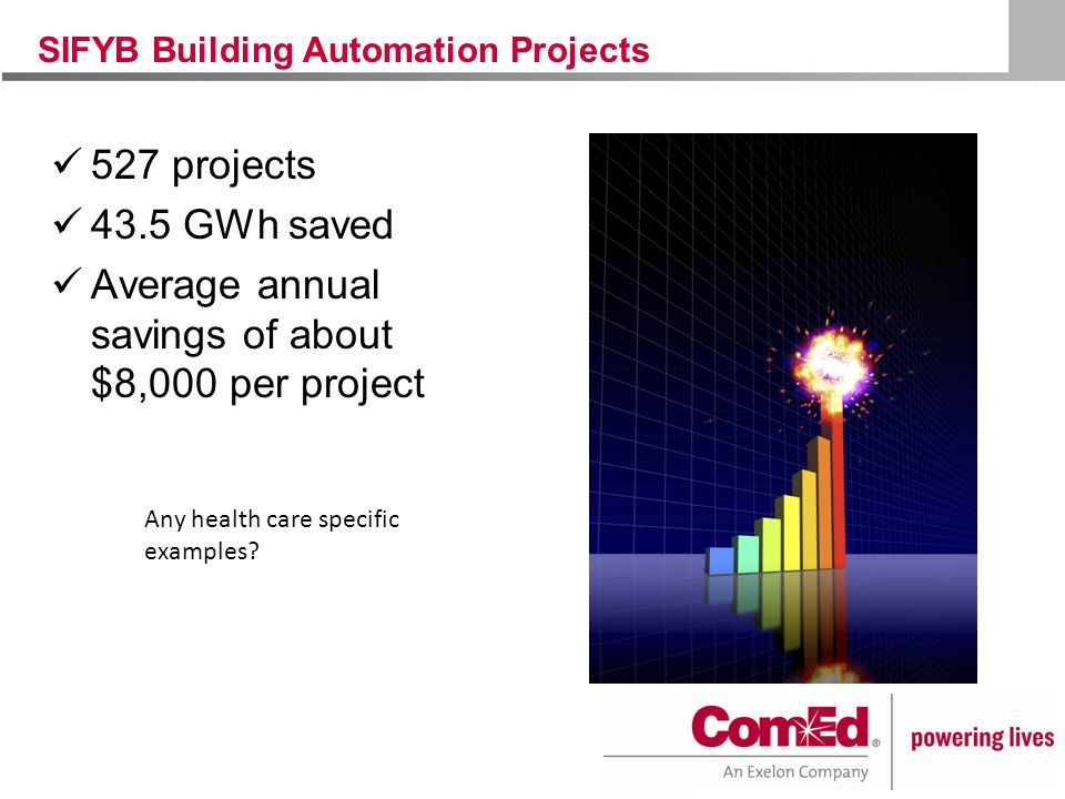 SIFYB Building Automation Projects 527 projects 43.5 GWh saved Average annual savings of about $8,000 per project Any health care specific examples