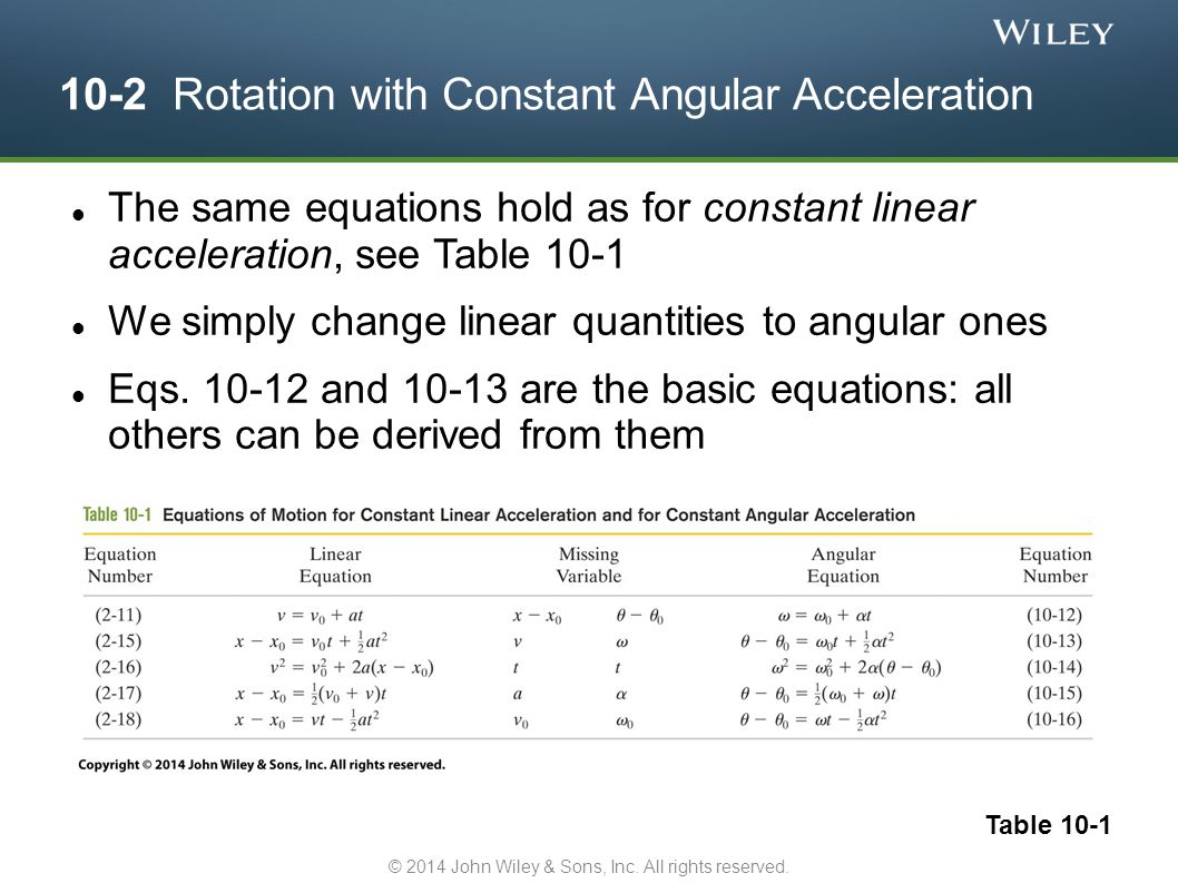 10-2 Rotation with Constant Angular Acceleration Answer: Situations (a) and (d); the others do not have constant angular acceleration © 2014 John Wiley & Sons, Inc.