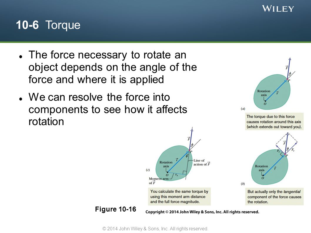 10-6 Torque The force necessary to rotate an object depends on the angle of the force and where it is applied We can resolve the force into components