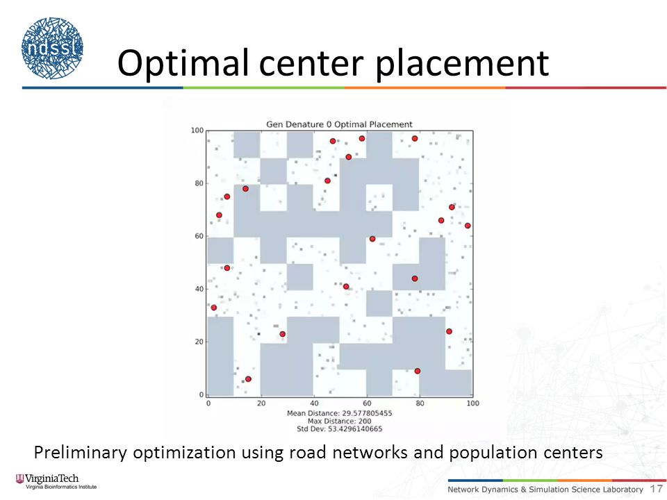 Optimal center placement Preliminary optimization using road networks and population centers 17