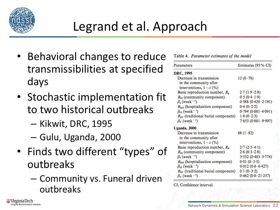 Legrand et al.