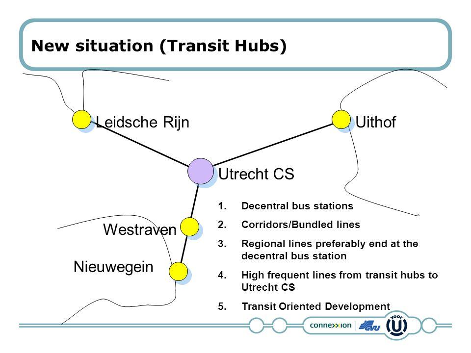 New situations (network) Utrecht CS Nieuwegein UithofLeidsche Rijn 1.City lines preferably start at the decentral bus stations Westraven
