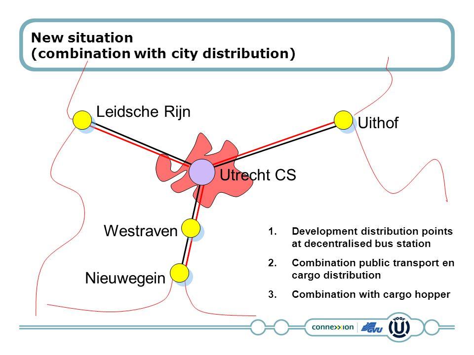 New situation (combination with city distribution) Utrecht CS Nieuwegein Uithof Leidsche Rijn 1.Two way distribution Westraven