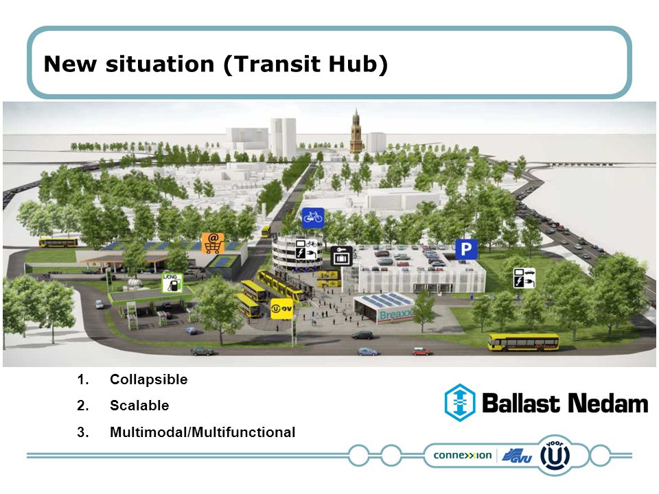 New situation (Transit Hub) 1.Collapsible 2.Scalable 3.Multimodal/Multifunctional