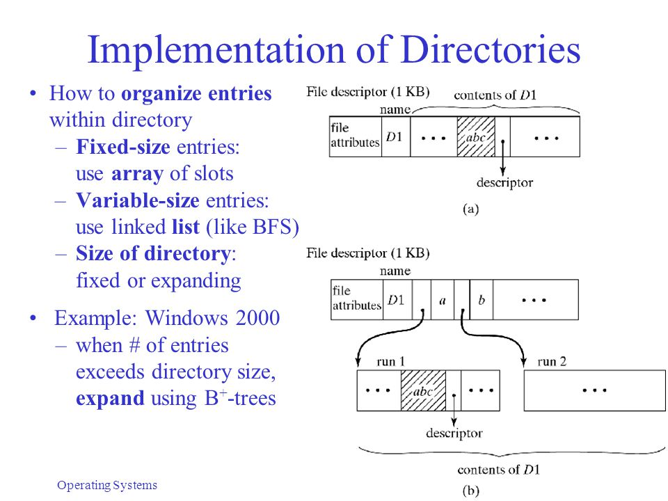 Operating Systems18 Implementation of Directories How to organize entries within directory –Fixed-size entries: use array of slots –Variable-size entries: use linked list (like BFS) –Size of directory: fixed or expanding Example: Windows 2000 –when # of entries exceeds directory size, expand using B + -trees