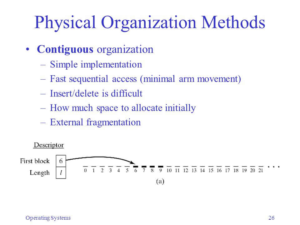 Operating Systems26 Physical Organization Methods Contiguous organization –Simple implementation –Fast sequential access (minimal arm movement) –Insert/delete is difficult –How much space to allocate initially –External fragmentation