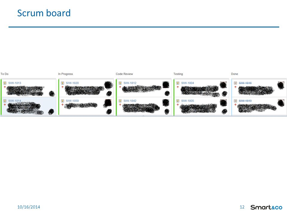 12 10/16/2014 Scrum board