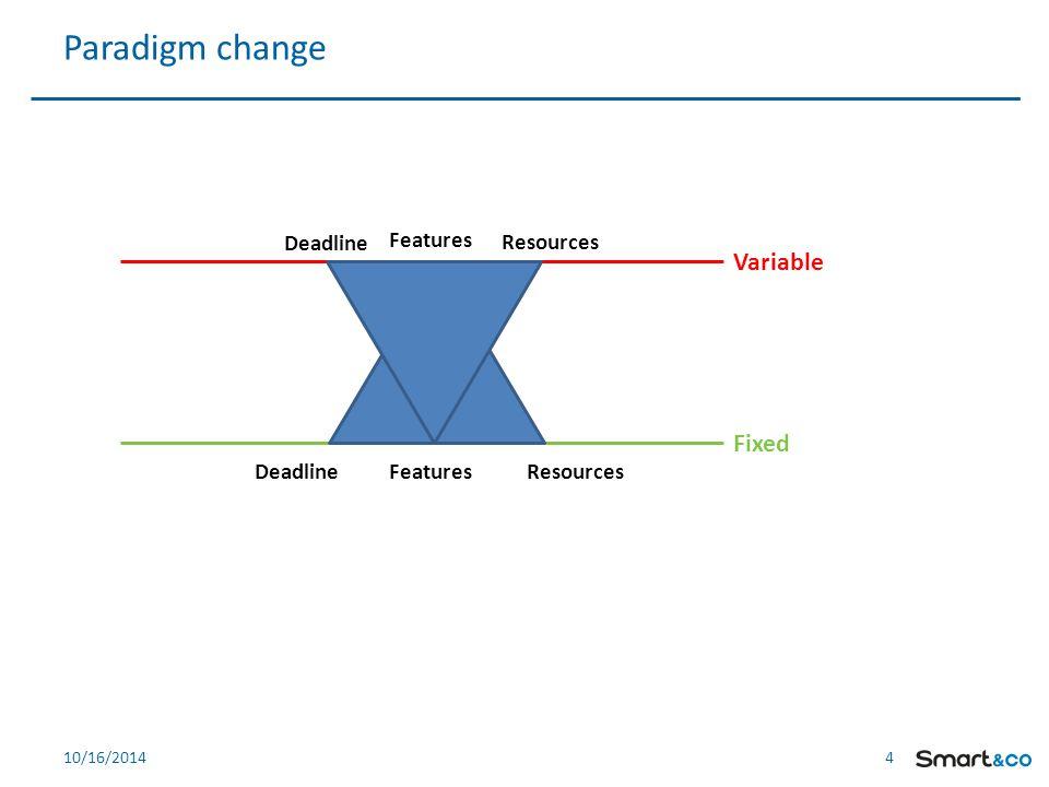 4 410/16/2014 Paradigm change Variable Fixed Resources Deadline ResourcesDeadlineFeatures