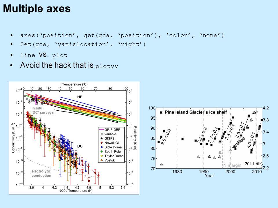 Multiple axes axes('position', get(gca, 'position'), 'color', 'none') Set(gca, 'yaxislocation', 'right') line vs.