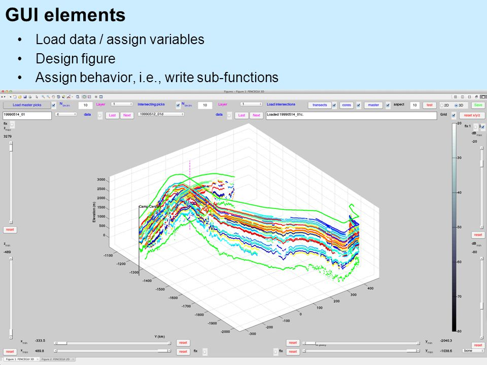 GUI elements Load data / assign variables Design figure Assign behavior, i.e., write sub-functions