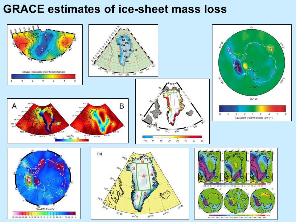 GRACE estimates of ice-sheet mass loss