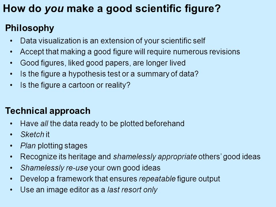 How do you make a good scientific figure.