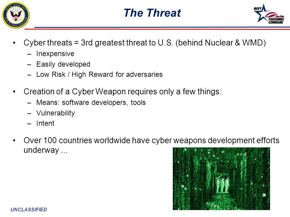 The Threat Cyber threats = 3rd greatest threat to U.S.