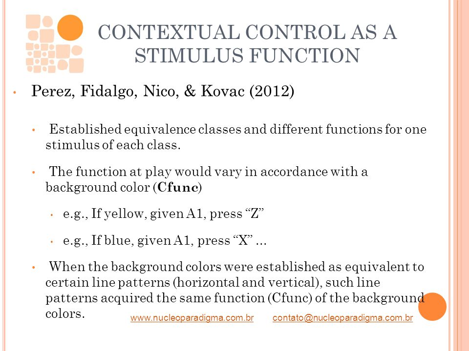 www.nucleoparadigma.com.brwww.nucleoparadigma.com.br contato@nucleoparadigma.com.brcontato@nucleoparadigma.com.br CONTEXTUAL CONTROL AS A STIMULUS FUNCTION Perez, Fidalgo, Nico, & Kovac (2012) Established equivalence classes and different functions for one stimulus of each class.