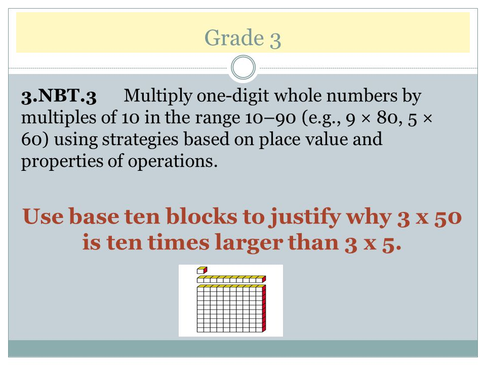 Grade 3 3.NBT.3 Multiply one-digit whole numbers by multiples of 10 in the range 10–90 (e.g., 9 × 80, 5 × 60) using strategies based on place value and properties of operations.