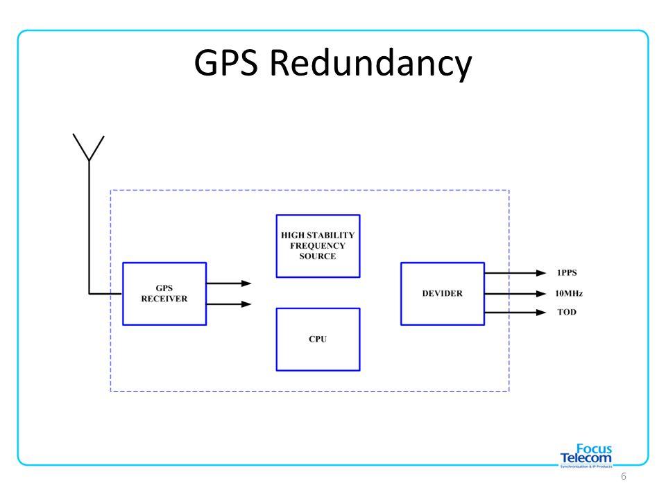 GPS Redundancy 6