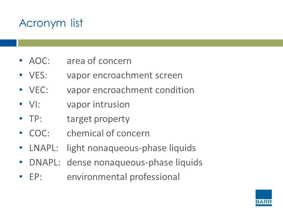 Acronym list AOC:area of concern VES:vapor encroachment screen VEC:vapor encroachment condition VI:vapor intrusion TP:target property COC:chemical of