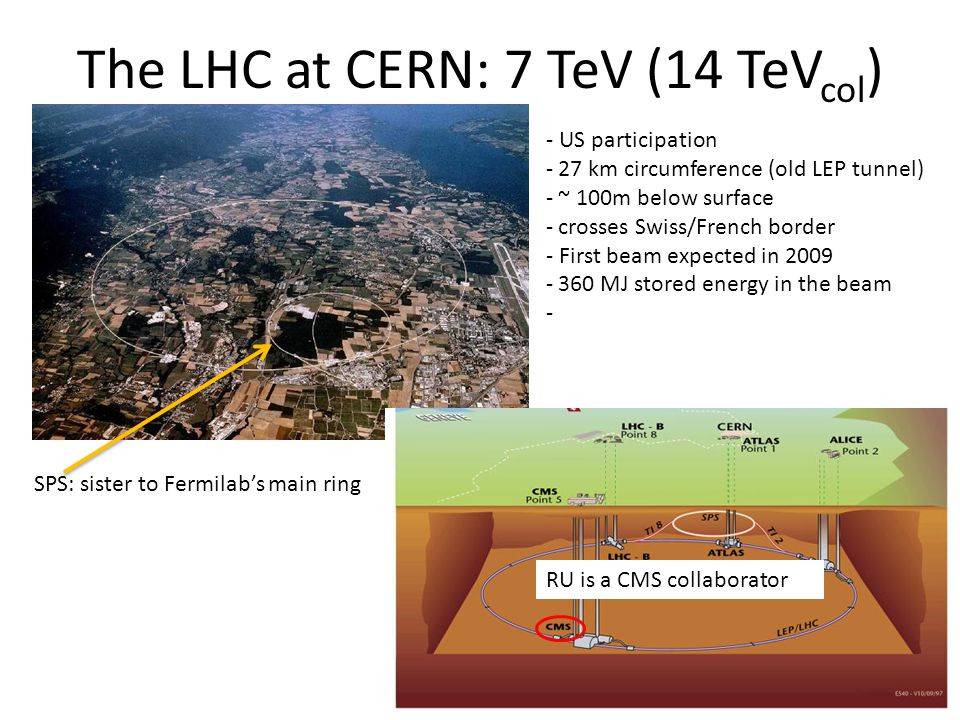 The LHC at CERN: 7 TeV (14 TeV col ) - US participation - 27 km circumference (old LEP tunnel) - ~ 100m below surface - crosses Swiss/French border - First beam expected in 2009 - 360 MJ stored energy in the beam - RU is a CMS collaborator SPS: sister to Fermilab's main ring