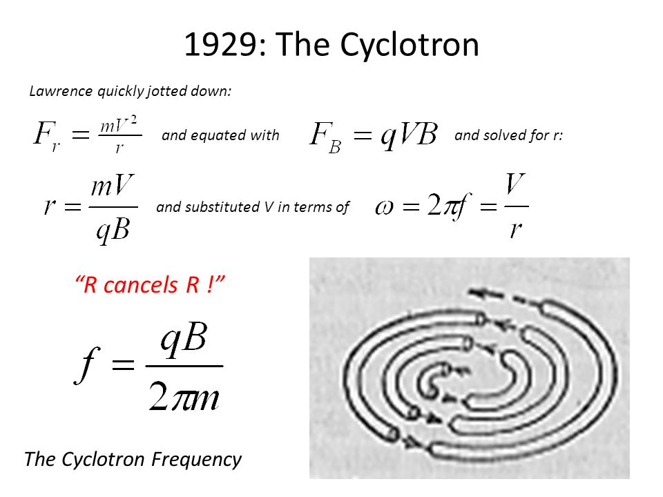 1929: The Cyclotron R cancels R ! Lawrence quickly jotted down: and equated withand solved for r: and substituted V in terms of The Cyclotron Frequency
