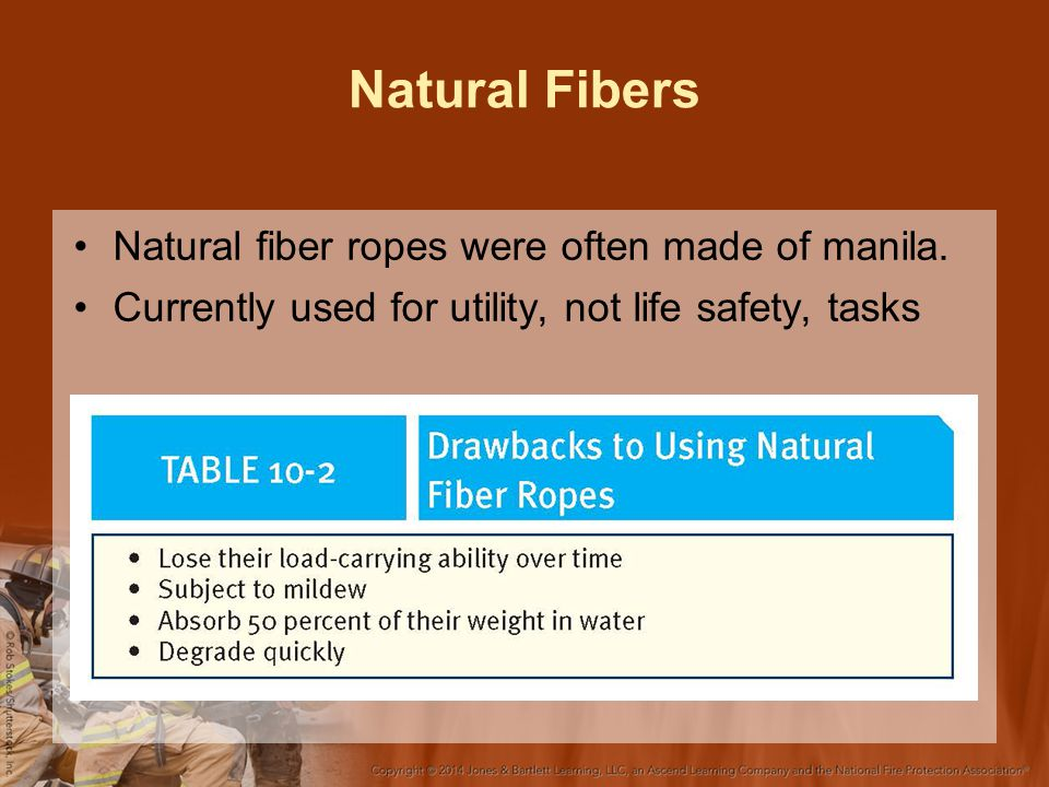 Natural Fibers Natural fiber ropes were often made of manila. Currently used for utility, not life safety, tasks