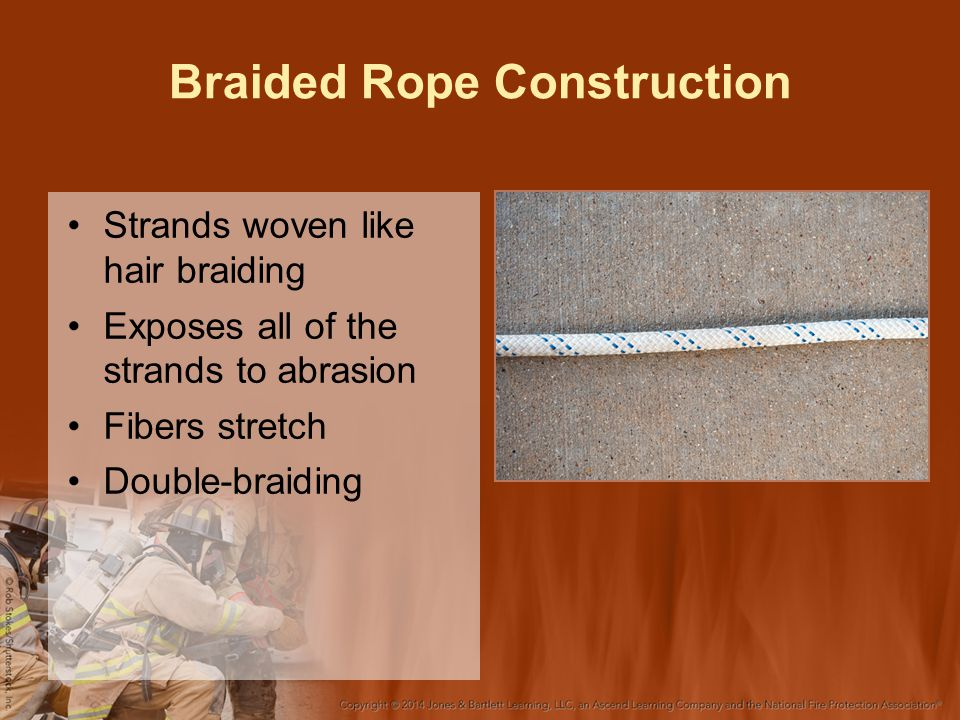 Braided Rope Construction Strands woven like hair braiding Exposes all of the strands to abrasion Fibers stretch Double-braiding