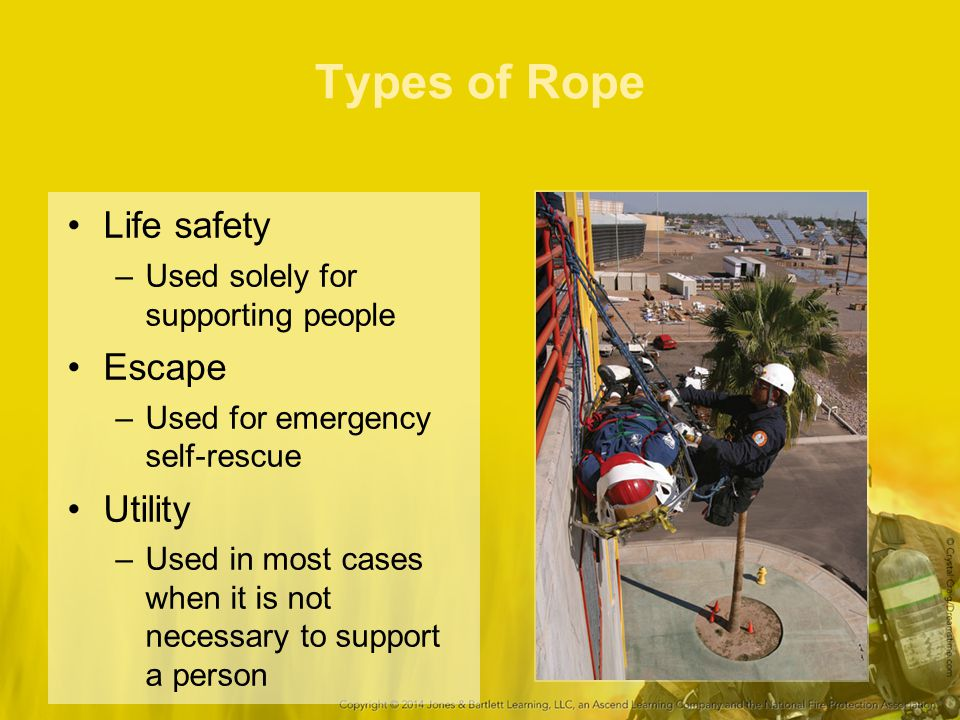 Types of Rope Life safety –Used solely for supporting people Escape –Used for emergency self-rescue Utility –Used in most cases when it is not necessary to support a person