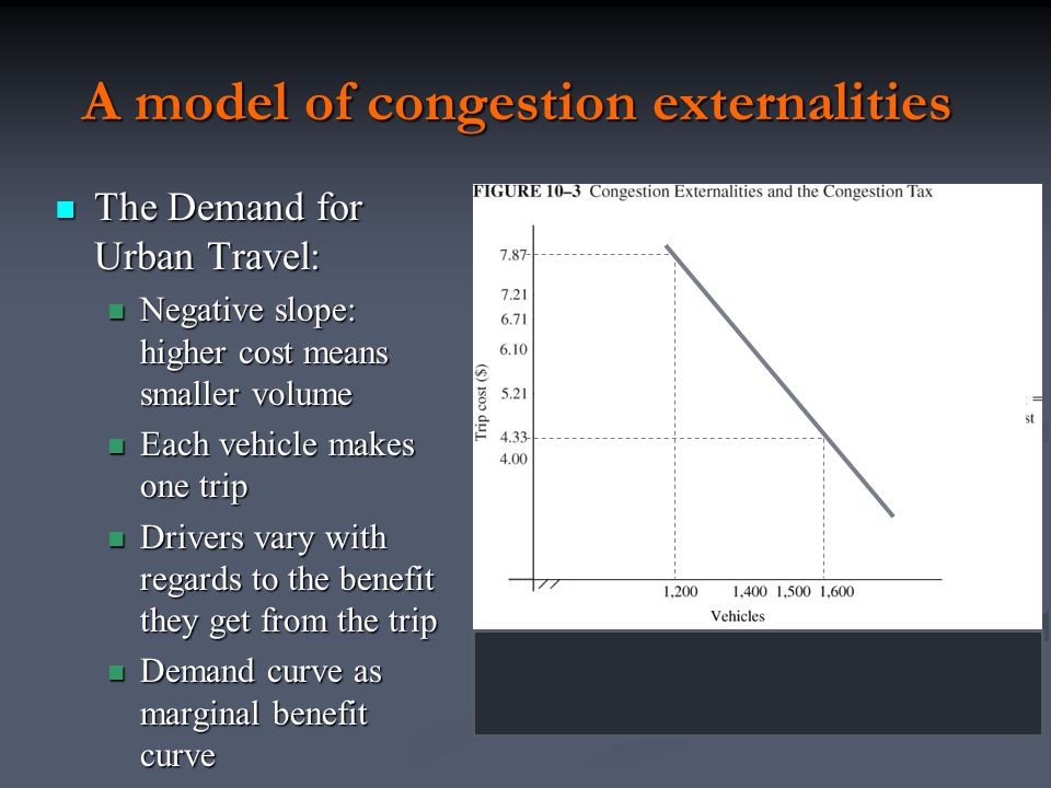 The Private and Social Costs of Travel Trip time increases with traffic volume Private trip cost = $2 + $0.10 trip time Social cost= private cost + external cost