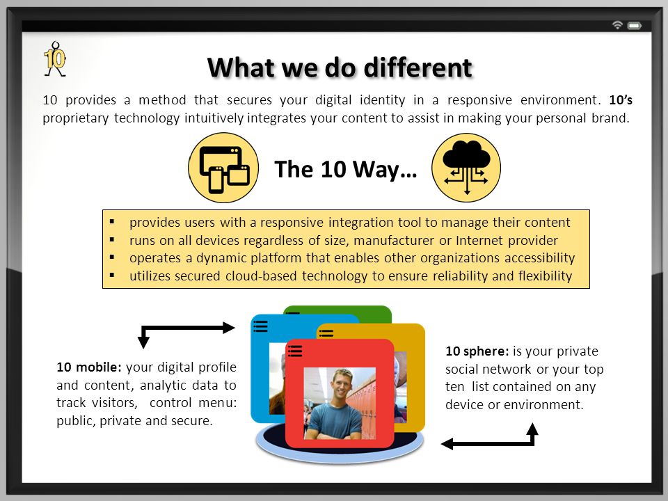 10 provides a method that secures your digital identity in a responsive environment.