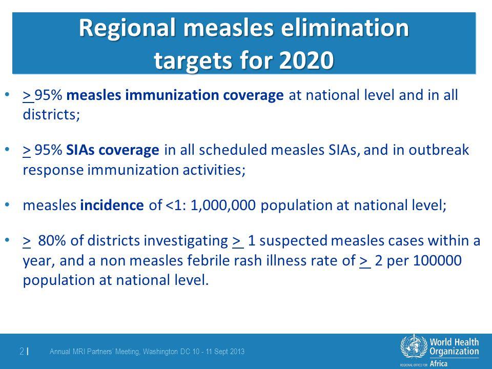 Measles Incidence rate per million population. AFR. 2012
