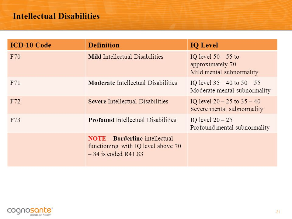 ICD-10 CodeDefinitionIQ Level F70Mild Intellectual DisabilitiesIQ level 50 – 55 to approximately 70 Mild mental subnormality F71Moderate Intellectual DisabilitiesIQ level 35 – 40 to 50 – 55 Moderate mental subnormality F72Severe Intellectual DisabilitiesIQ level 20 – 25 to 35 – 40 Severe mental subnormality F73Profound Intellectual DisabilitiesIQ level 20 – 25 Profound mental subnormality NOTE – Borderline intellectual functioning with IQ level above 70 – 84 is coded R41.83 Intellectual Disabilities 31