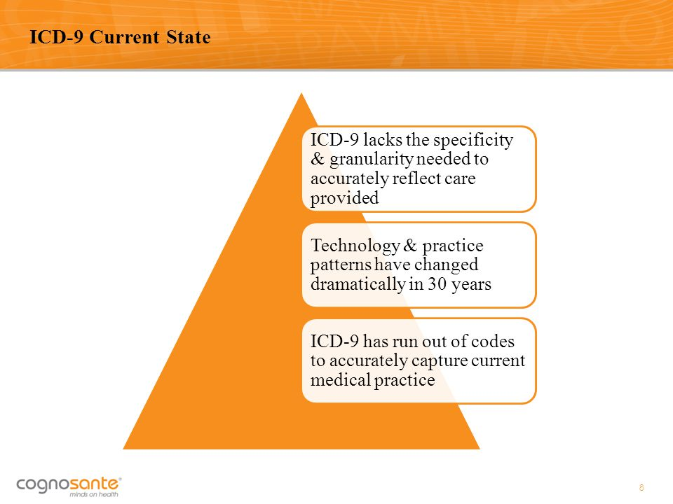 ICD-9 Current State 8 ICD-9 lacks the specificity & granularity needed to accurately reflect care provided Technology & practice patterns have changed