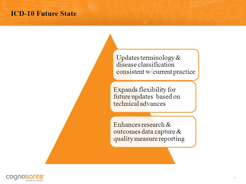 ICD-10 Future State 9 Updates terminology & disease classification consistent w/current practice Expands flexibility for future updates based on techn