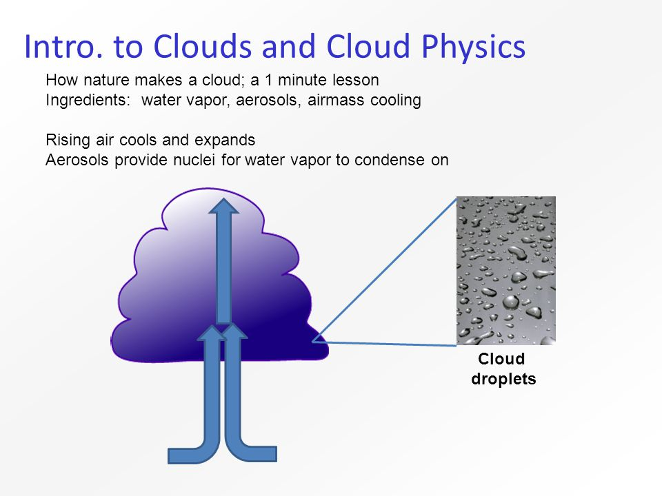 Intro. to Clouds and Cloud Physics How nature makes a cloud; a 1 minute lesson Ingredients: water vapor, aerosols, airmass cooling Rising air cools an