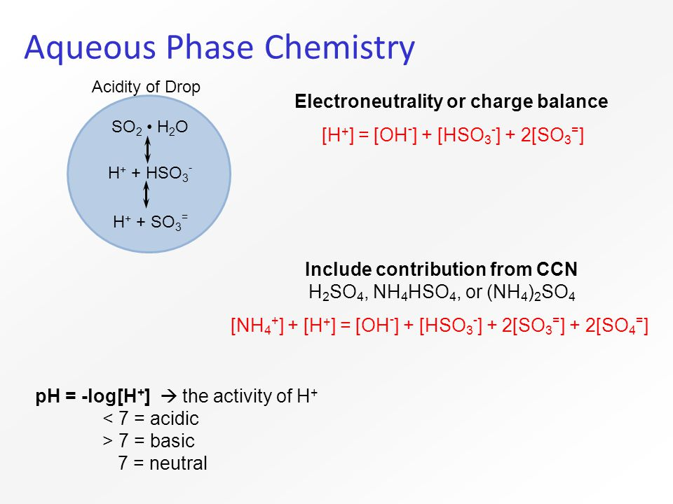 Aqueous Phase Chemistry SO 2 H 2 O H + + HSO 3 - H + + SO 3 = Acidity of Drop Electroneutrality or charge balance [H + ] = [OH - ] + [HSO 3 - ] + 2[SO 3 = ] pH = -log[H + ]  the activity of H + < 7 = acidic > 7 = basic 7 = neutral Include contribution from CCN H 2 SO 4, NH 4 HSO 4, or (NH 4 ) 2 SO 4 [NH 4 + ] + [H + ] = [OH - ] + [HSO 3 - ] + 2[SO 3 = ] + 2[SO 4 = ]