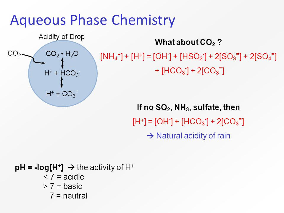 Aqueous Phase Chemistry CO 2 H 2 O H + + HCO 3 - H + + CO 3 = Acidity of Drop pH = -log[H + ]  the activity of H + < 7 = acidic > 7 = basic 7 = neutral What about CO 2 .