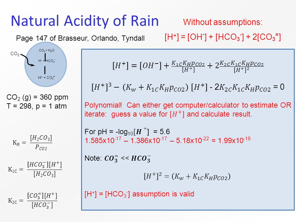 Natural Acidity of Rain CO 2 H 2 O H + + HCO 3 - H + + CO 3 = Page 147 of Brasseur, Orlando, Tyndall Without assumptions: [H + ] = [OH - ] + [HCO 3 - ] + 2[CO 3 = ] CO 2 CO 2 (g) = 360 ppm T = 298, p = 1 atm