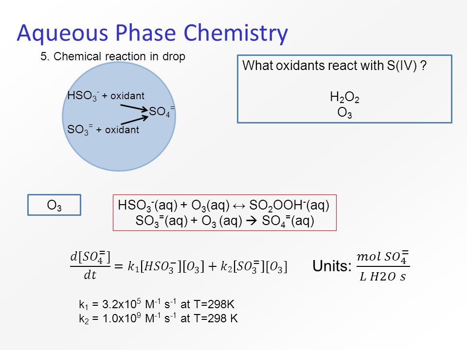 Aqueous Phase Chemistry HSO 3 - + oxidant SO 4 = SO 3 = + oxidant 5.